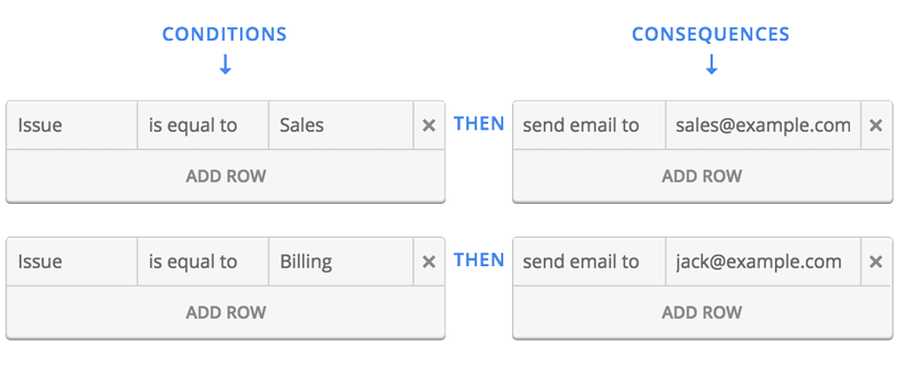 logic-emails